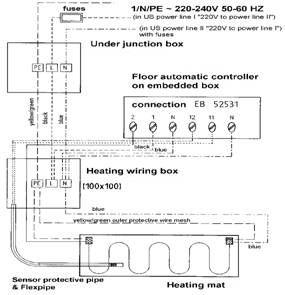 montageen10 the low cost underfloor undertile heating systems in the bathroom underfloor heating contactor wiring diagram at gsmx.co